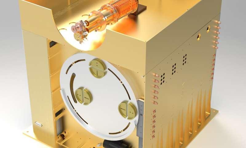 Researchers exhibit speed, exactness of in situ planetary dating gadget