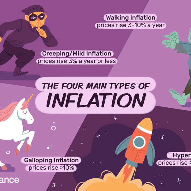 How To Inflation Proof Your Portfolio